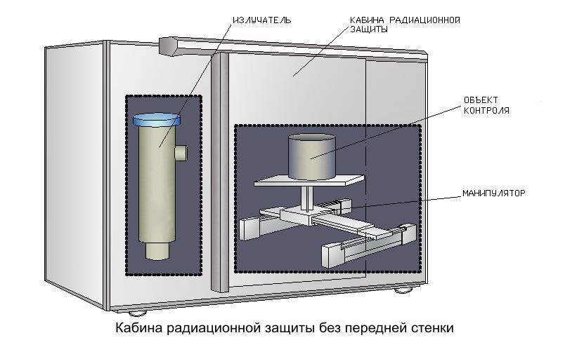 Рентгеновская кабина